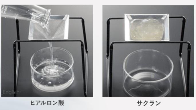 サクランはつかんだ水を離さないから乾燥肌に効果的