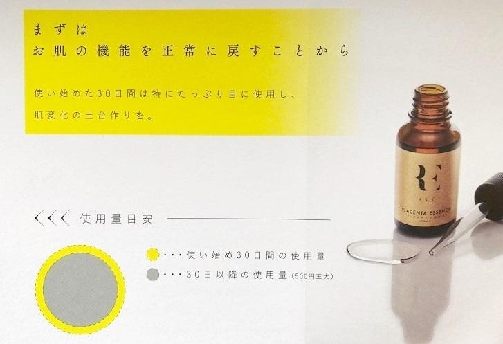 RE(アールイー)プラセンタ美容液の使用量